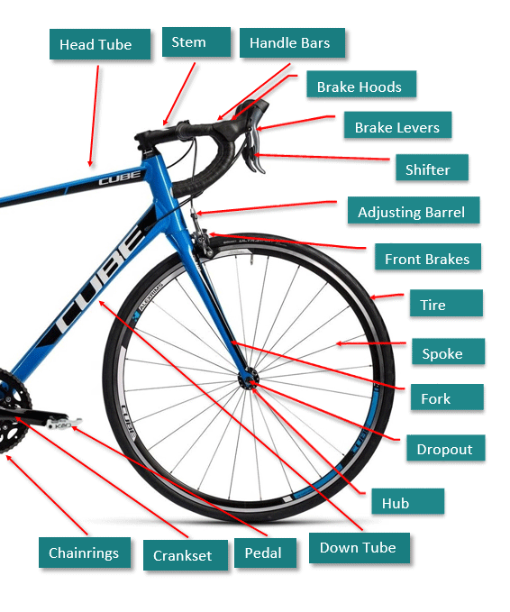 Complete Guide to All Road Bike Parts | We Are The Cyclists